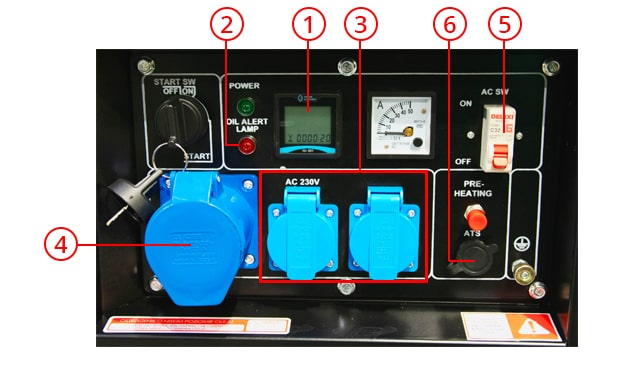 Panel sterujący generatora prądu